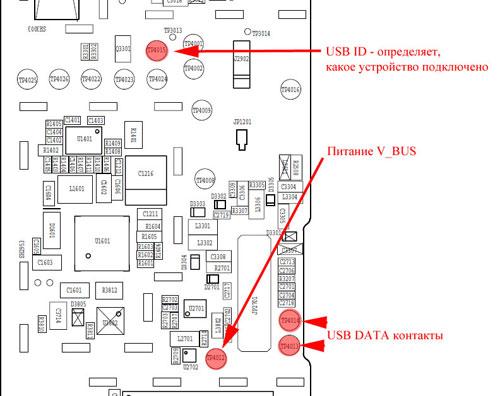 Схемы для мобильных телефонов леново